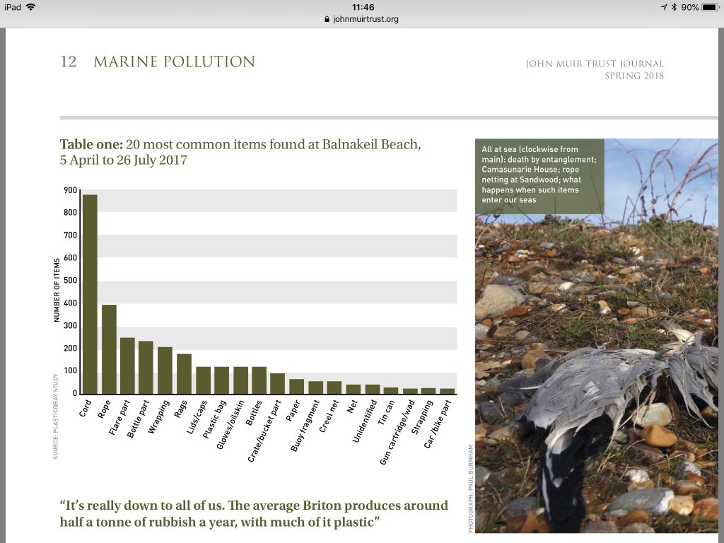 Marine plastic pollution featured in John Muir Trust Journal