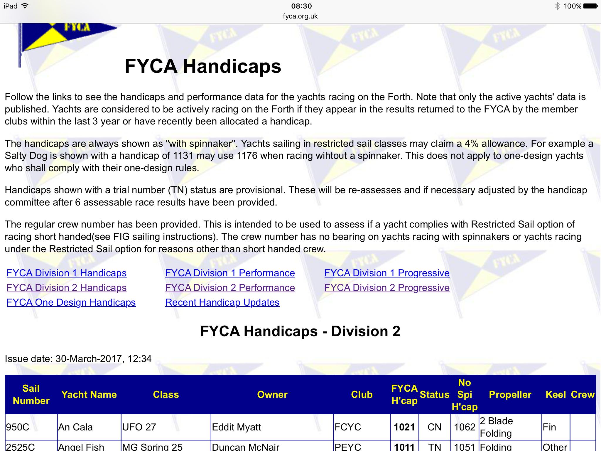 New FYCA progressive handicaps published