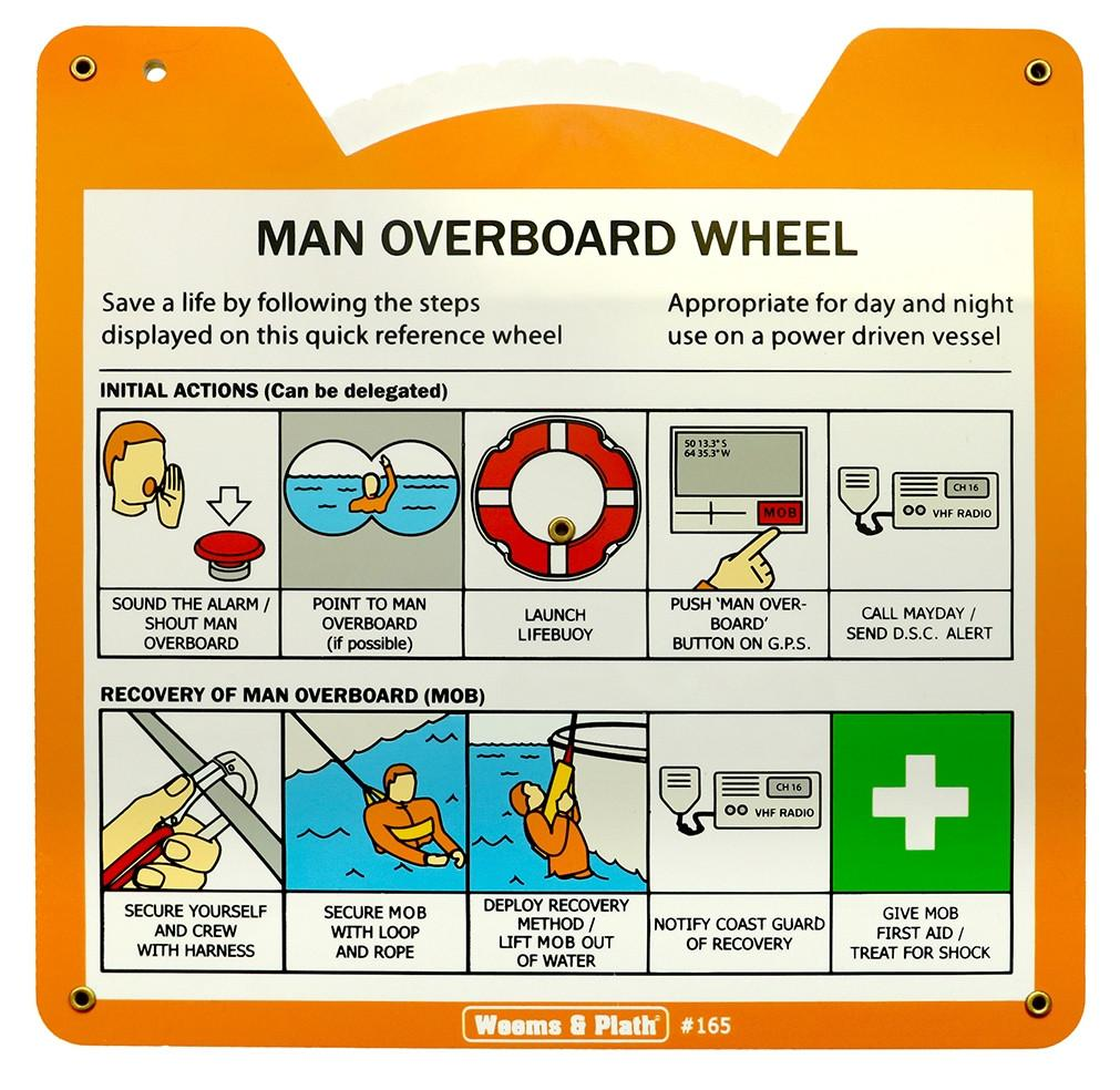 The Man Overboard (MOB) Procedure